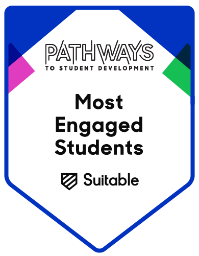 Most Engaged Students