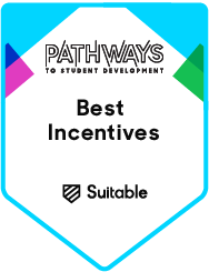 Best Incentives